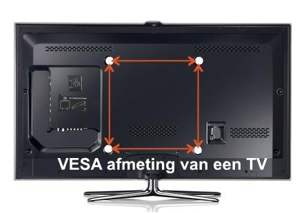 Vesa afmetingen van een Televisie